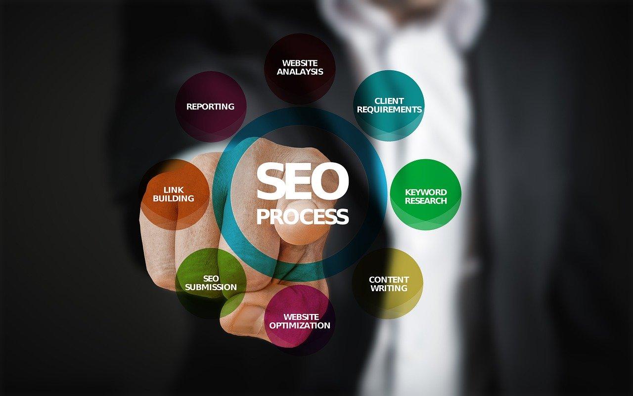 A quoi sert un moteur de recherche ?